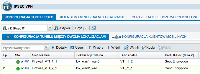 ipsec_loka