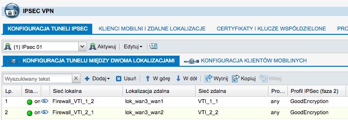 ipsec_lokb_loka
